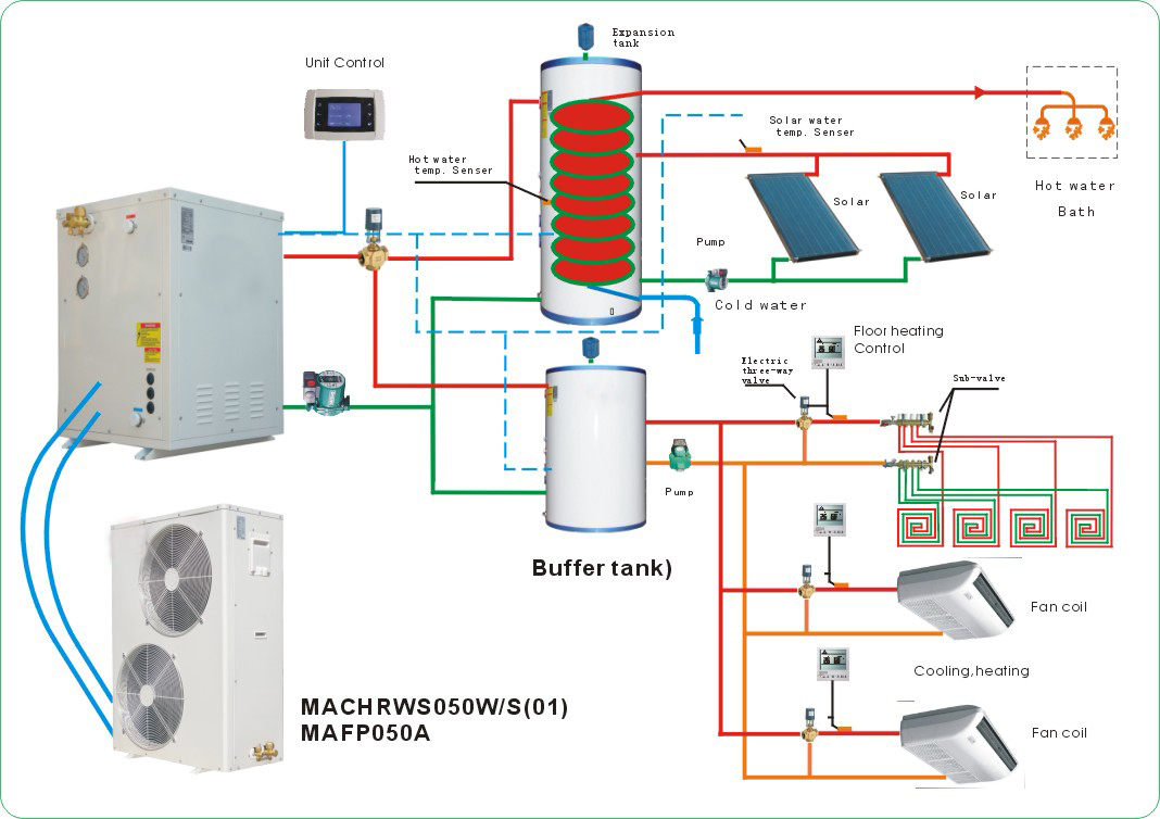 water heater wiring diagram with Air To Water Heat Pump on Airdog Fuel Filter Heater likewise 96 Accord Valve Cover Leak in addition Kitchen Wiring Diagrams further 12ht Please Help Identify Parts together with Air To Water Heat Pump.